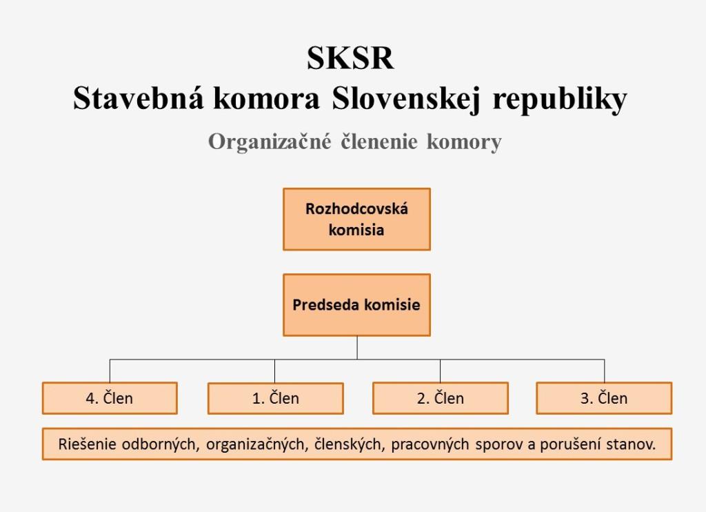 SKSR_organizacia_komory_04