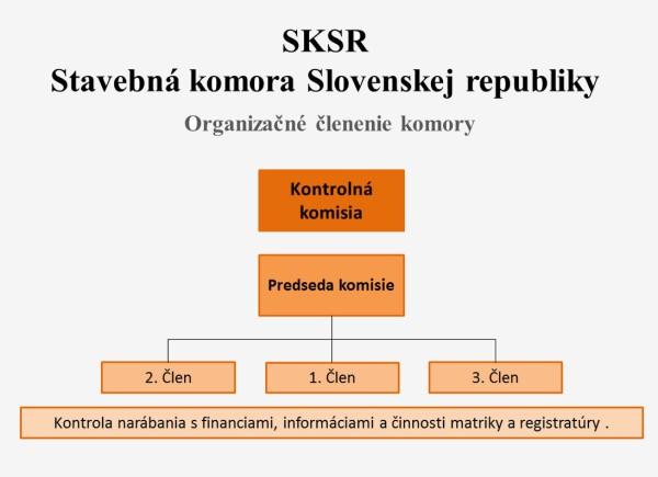 SKSR_organizacia_komory_09